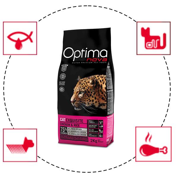 OPTIMAnova Cat Exquisite dla kotów wybrednych 2 kg
